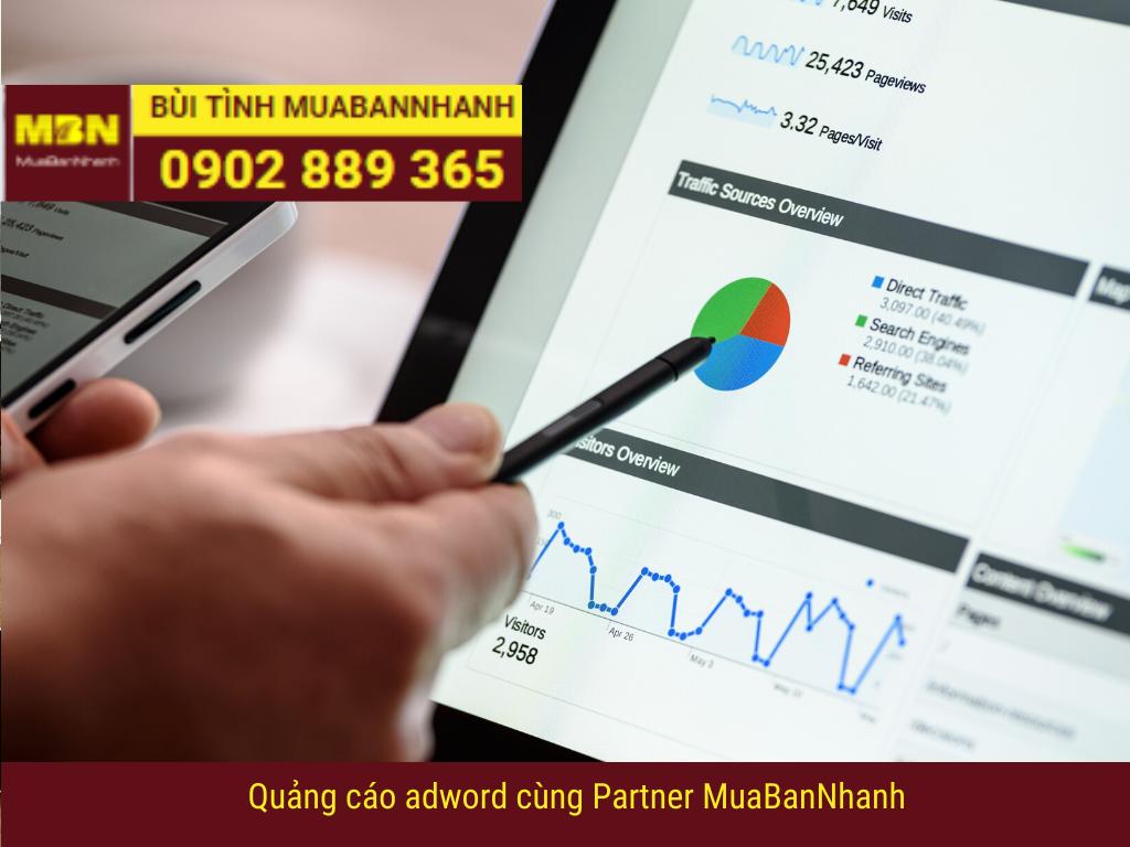 Quảng cáo adwords cùng Partner MuaBanNhanh