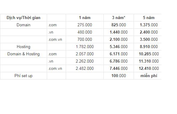 Bảng giá Domain hosting ưu đãi cho VIP MuaBanNhanh