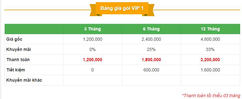 VIP MuaBanNhanh gói VIP 1