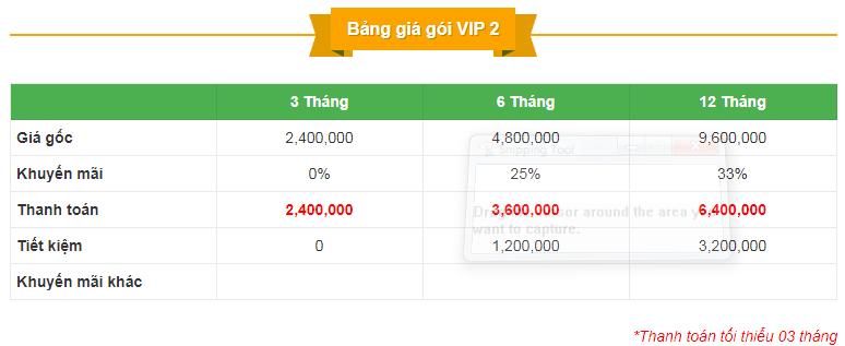 VIP MuaBanNhanh gói VIP 2