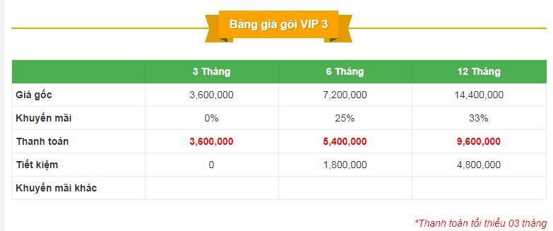 VIP MuaBanNhanh gói VIP 3