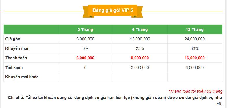 Gói VIP 5 Báo giá domain hosting VIP MuaBanNhanh  Hỗ trợ khách hàng MuaBanNhanh gọi 0902 889 365  -Bùi Tình